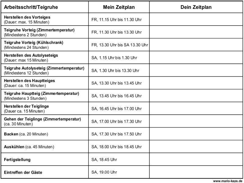 Zeitplan_Baguette